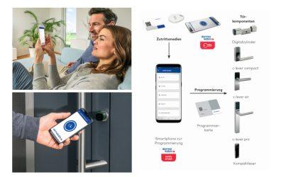 Zutrittskontrolle – die smarte Zugbrücke von heute